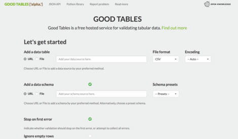 Good Tables