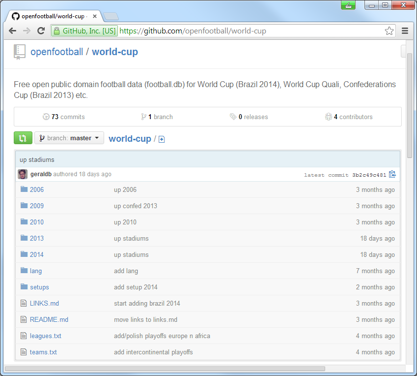 Using open football data - Get ready for the World Cup in Brazil